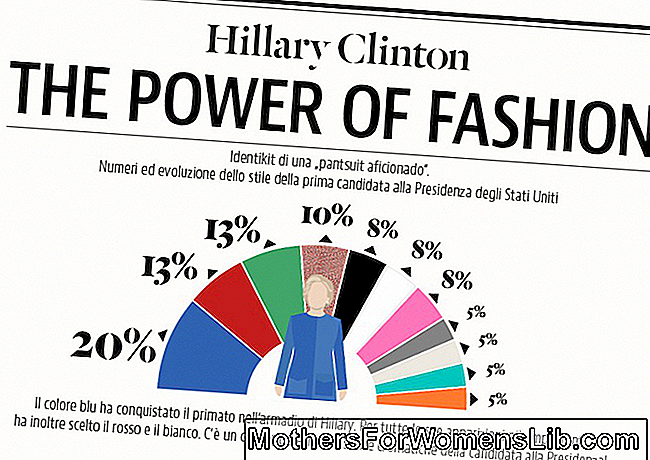 Hillary-Clinton-The-Power-of-Fashion-Slide 1 -Stylight